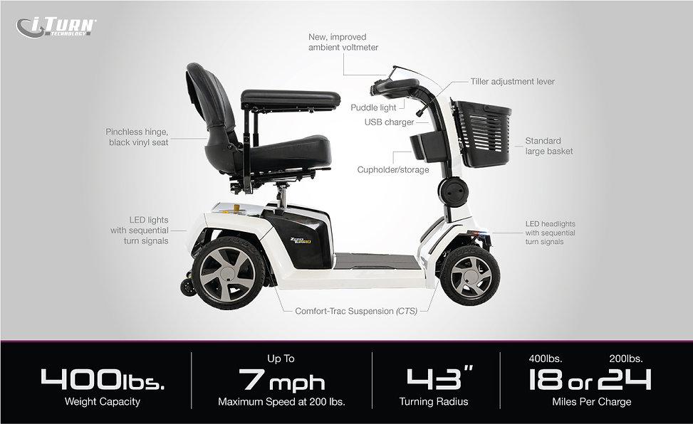 specifications-imageZero_Turn_10_4-Wheel
