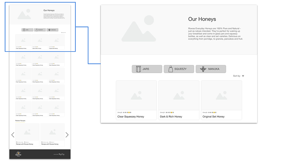 Wireframes sorting buttons