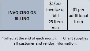 Invoicing or Billing