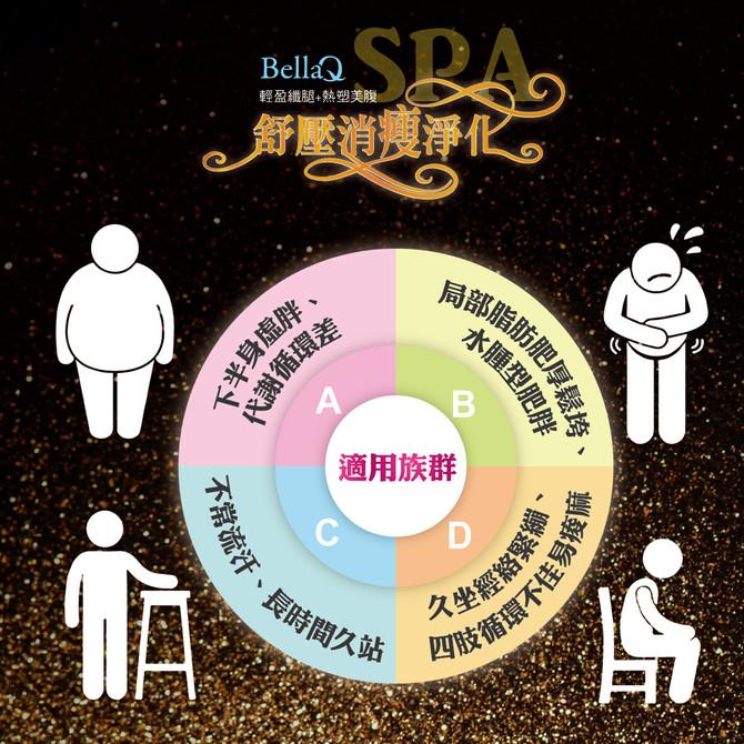 全民福袋網站抽獎活動XBellaQ舒壓消瘦淨化spa