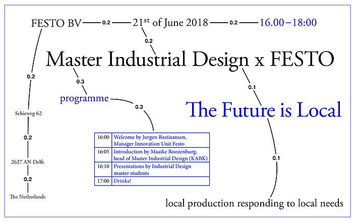 future-is-local_invite_MIDxFESTO.png