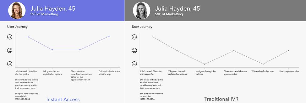 Compare Journey Julia.png