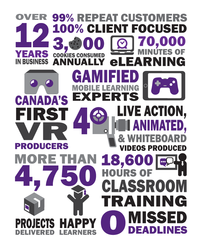 Pathways business infographic