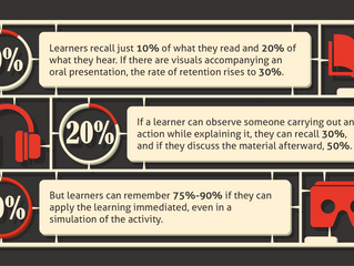 The Next Evolution of eLearning