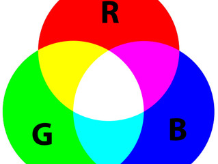 Colour Theory for Graphic Design