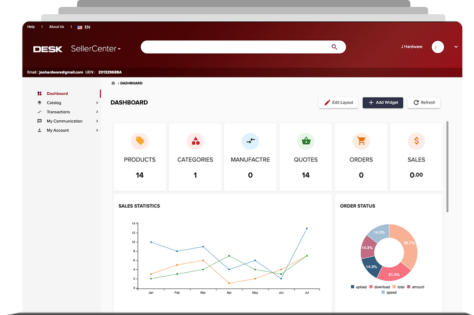 Deskera ERP, HRMS, and CRM for Ecommerce website