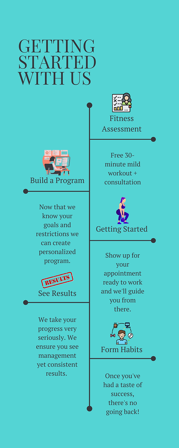 Project infographic 6 step project manag