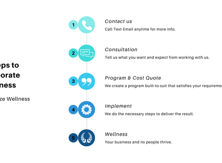 Get Started With Corporate Wellness