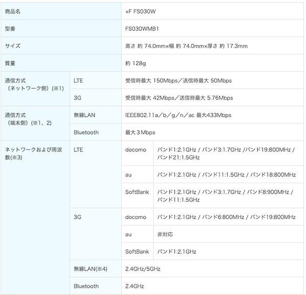 スクリーンショット 2020-08-08 20.54.28.jpg