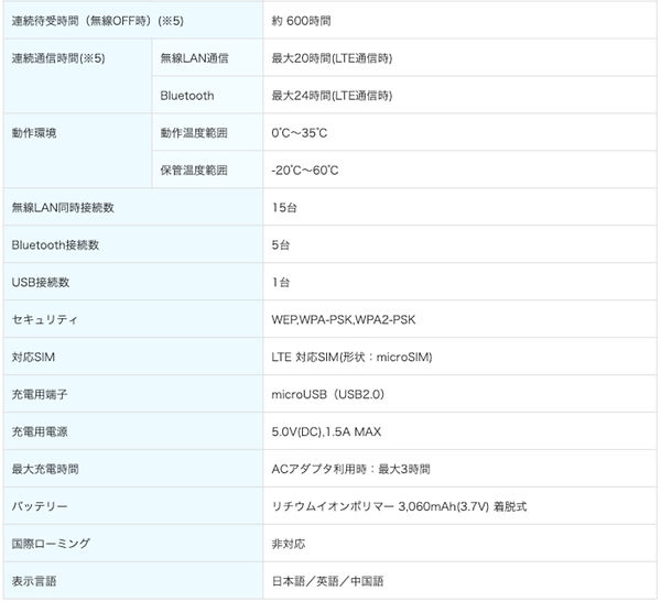 スクリーンショット 2020-08-08 20.54.50.jpg