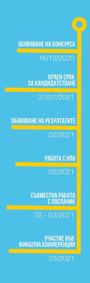 websitetimelinebg.jpg