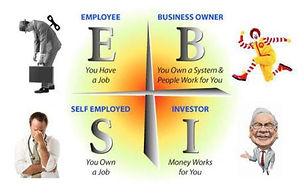 Cashimee: Residual Income