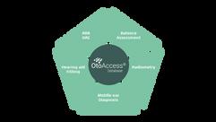 OtoAccess™