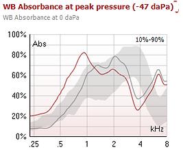 Absorbans Grafik.png