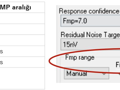 Elektrofizyoloji Ölçümlerinde İpuçları: Net Cevap (CR) /Cevap Yok (RA) / Sonuçsuz (INC)