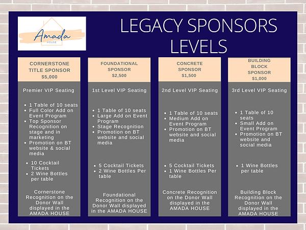 Table Sponsor Levels.png