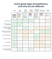 Thriver comparison chart with title.jpg