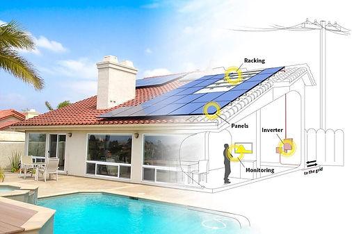 how-solar-works.jpg