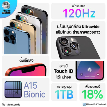iPhone 13 Pro,Pro Max สเปคคาดการณ์ล่าสุด