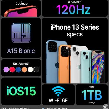 คาดการณ์สเปค iPhone 13 Series