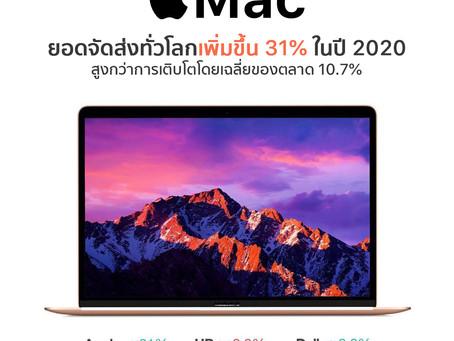 ยอดจัดส่ง Mac เพิ่มขึ้น 31% ในปี 2020