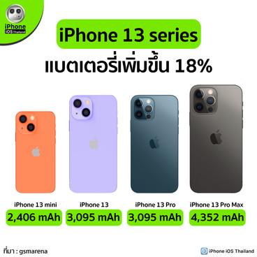 iPhone 13 series แบตเตอรี่เพิ่มขึ้น 18%