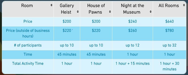 Private events pricing