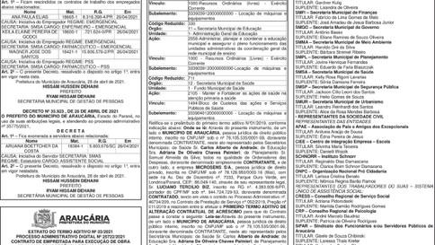 Publicidade Legal | Edital - 30/04/2021