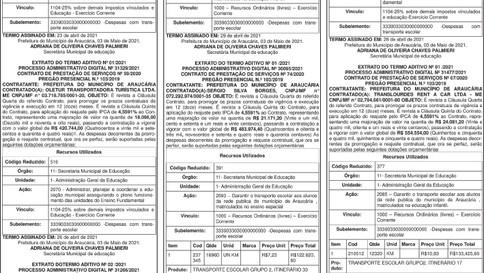 Publicidade Legal | Edital - 05/05/2021