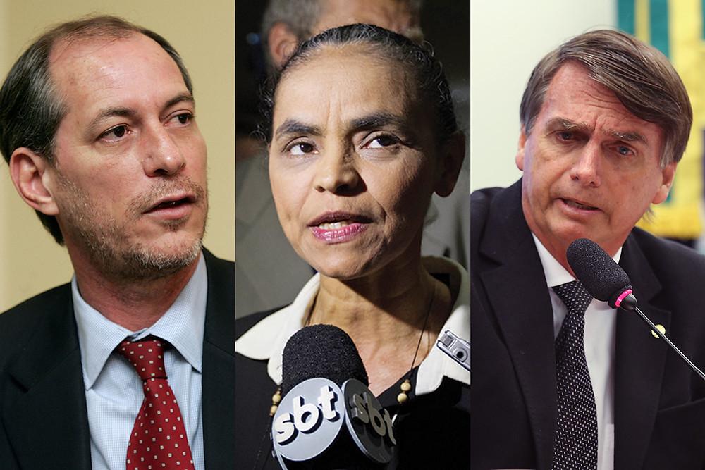 Ibope aponta Bolsonaro na frente seguido de Marina e Ciro