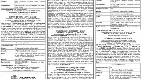 Publicidade Legal | Edital - 03/05/2021