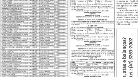 Publicidade Legal | Edital - 09/04/2021