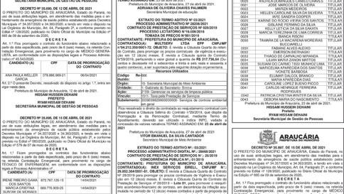 Publicidade Legal | Edital - 29/04/2021