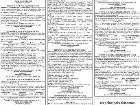 Publicidade Legal | Edital - 12/01/2021