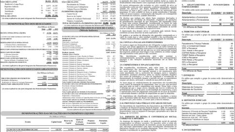 Publicidade Legal | Edital - 12/04/2021