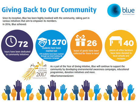Our Community Engagement in 2016