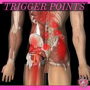 """""""The above picture shows how trigger point can spread paid to other areas of the body"""""""