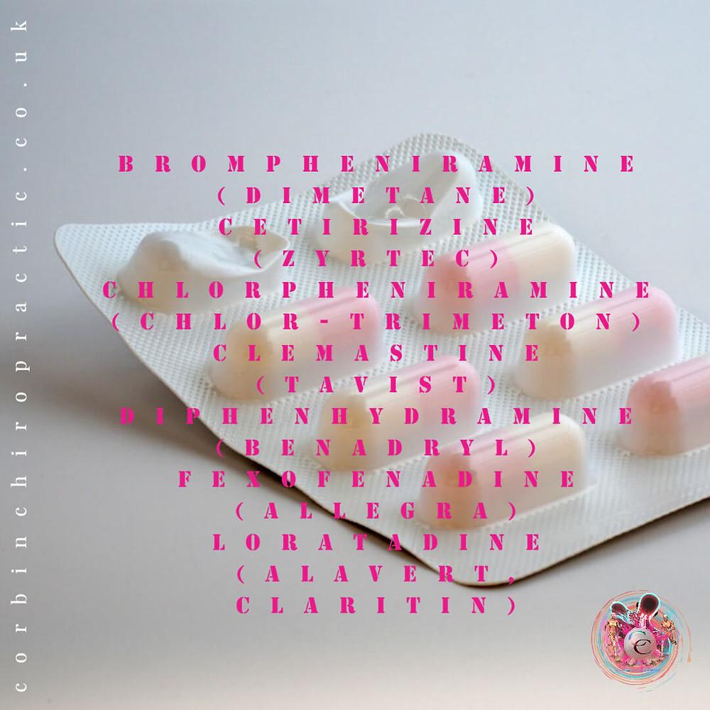 List of medications