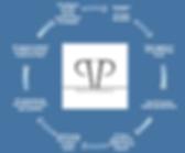 Client Job Matching Process.png