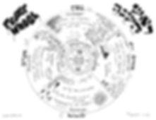 A lil Rosh Hashannah prayer wheel.jpg