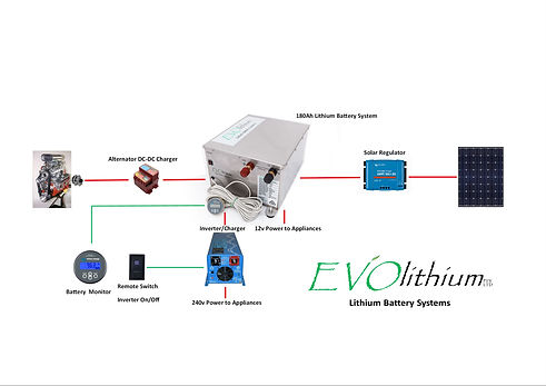 Lithium charger diagram