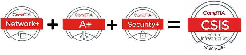 comptia_test1_1.png