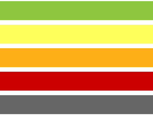 The 5 Zones of Public Health Measures