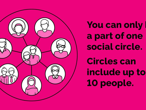 "What's a ""Social Circle""?"