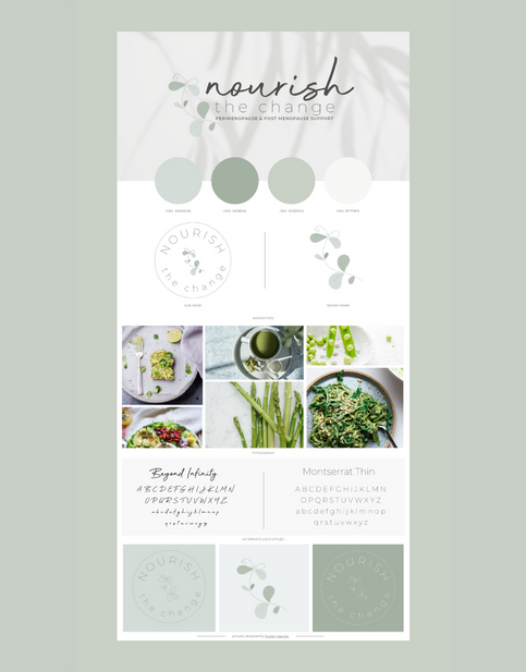 Nourish the Change Portfolio Piece.png