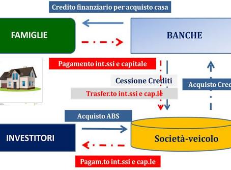 Gli asset (attivi e passivi) ceduti in una operazione di Cartolarizzazione