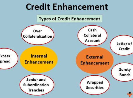Le Garanzie per gli Investitori in una operazione di Cartolarizzazione (Credit enhancement)