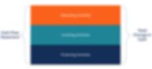 cash-flow-statement-diagram-1024x470.png