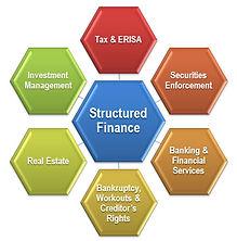 structured.jpg