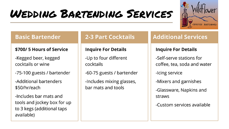 Bar services 2020.png